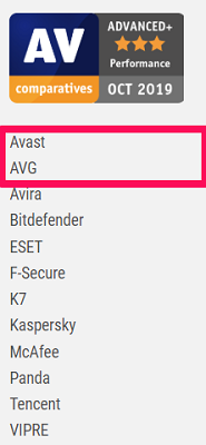 AVG vs Avast, 10
