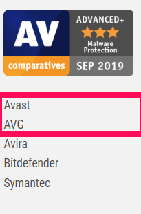 is avg better than avast