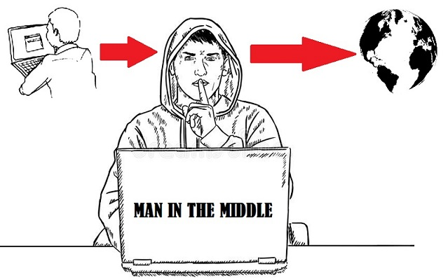 man in the middle attack real life example